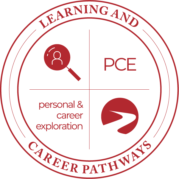 Learning & Career Pathways personal & career exploration PCE with looking glass inspecting a person icon, logo.